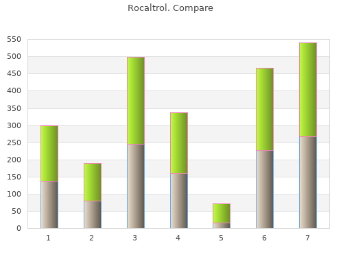 Rocaltrol 025 Mcg Proven Online Rocaltrol Otc