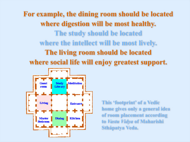 Vastu, location of rooms
