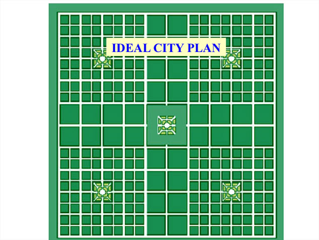 Vastu, ideal city plan